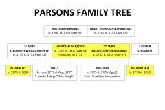 Parsons Family Tree